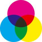 gestion couleurs CMJN