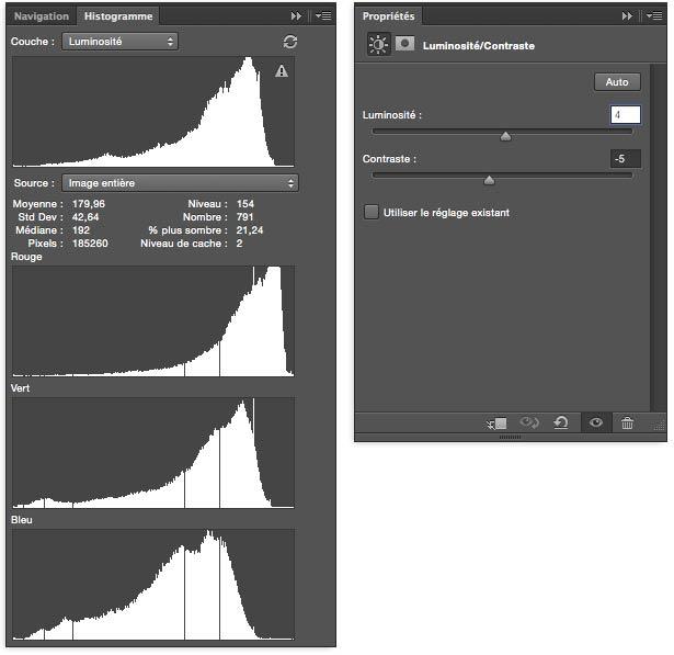 histogramme reglage luminosite contraste photoshop
